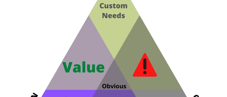 CUSTOMERS-DECISION-CRITERIA-Value-Triangle