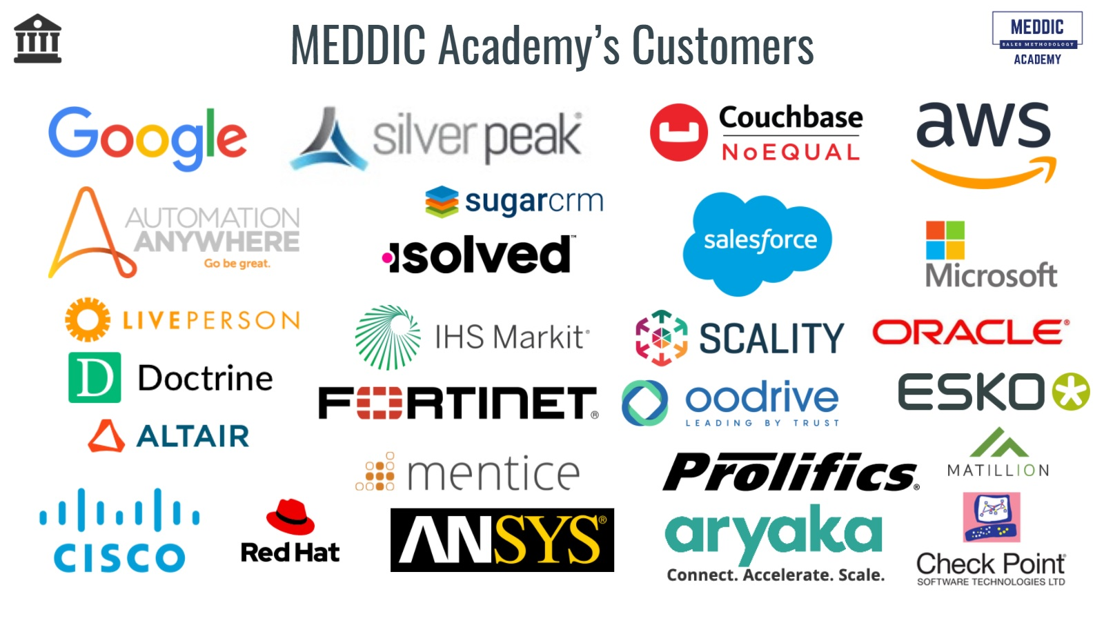 MEDDIC-MEDDPICC-Google-Amazon-Oracle-Microsoft-salesforce